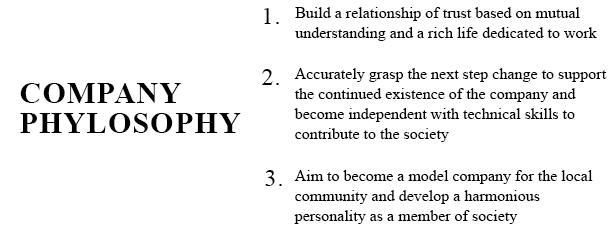 The management philosophy of Daytech Co.,Ltd.